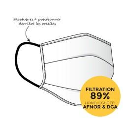 Masque protection respiratoir tissu catégorie 2